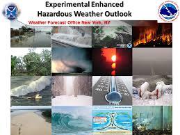 weather map ny york ny