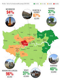 Rent Average Where Do Londoners Spend The Largest Share Of Their Income On Rent