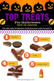 what 100 calories of your favorite halloween candy actually looks