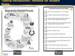 introducing tutorials ppt download