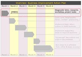 build business plan business plan by omar shawky business plan