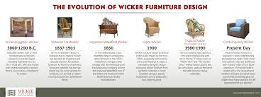 the evolution of wicker furniture design wicker furniture blog