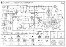 understanding electrical wiring diagrams gooddy org