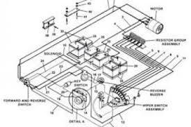 wiring diagram 1990 club car golf cart 4k wallpapers