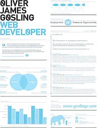 Resume Samples Graphic Designer by Web Design Resume Samples Haadyaooverbayresort Com