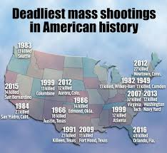 u s home to nearly a third of world s mass shootings fox6now
