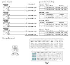 kia sorento circuit diagram injector engine control system