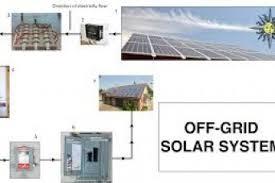 solar panel electrical wiring diagram wiring diagram