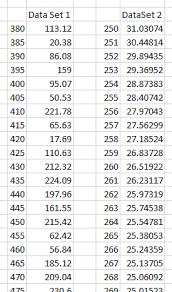 plotting multiple datasets of different lengths on the same