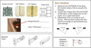 Slab Interior Door Start Your Building Project Right Interior Door Slab Measuring Guide