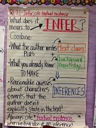 life in 4b rl 7 1 make inferences cite textual evidence
