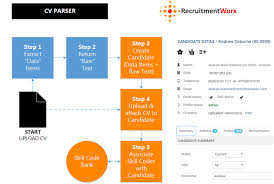 resume parser recruitment crm cv parsing software recruitmentworx