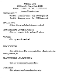 Resume Affiliations Examples by Charming Resume Memberships And Affiliations 14 For Your Example