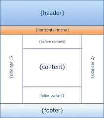 drop down menu html best and various templates ideas