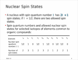 spin quantum numbers and allowed nuclear spin states for selected