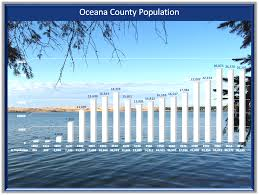 List Of Cities Villages And Townships In Michigan Wikipedia by Oceana County Michigan Wikipedia