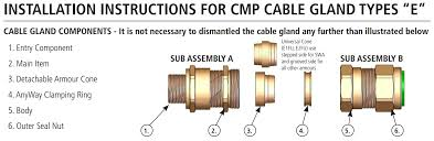e1fw cable glands flameproof e1fw armoured cable glands