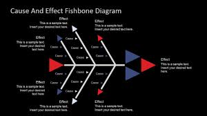 Root Cause Fishbone Diagram Template by Flat Ishikawa Diagram For Powerpoint Slidemodel