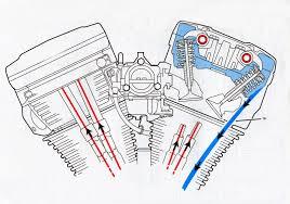 tech files harley davidson evolution oiling system u0026 oil psi