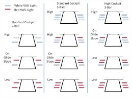 foto vasi approach lighting system