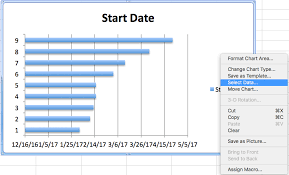 a gantt chart excel tutorial with pictures and free template