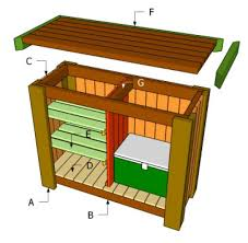 Free Building Plans For Outdoor Furniture by Build The Home Bar Of Your Dreams With One Of These 8 Free Plans