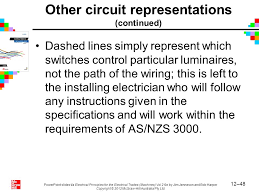 in a schematic diagram what does a dashed line drawn between two