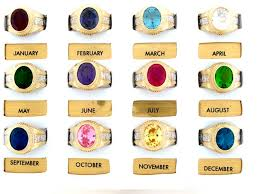 birthstone rings 10k two tone solid gold oval simulated sapphire september