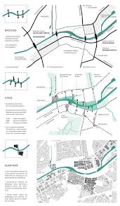 25 best urban design ideas on pinterest urban design plan
