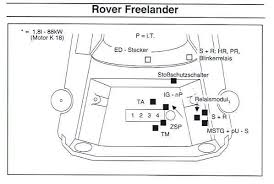 2004 land rover discovery engine diagram 2004 land rover