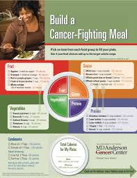 infographic what to eat to ward off cancer meals and cancer
