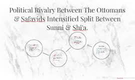 Safavids And Ottomans by Political Rivalry Between The Ottomans U0026 Safavids Intensifie By