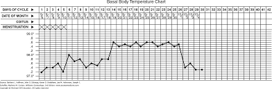 ferning pattern in spanish evaluation of the infertile couple williams gynecology 3e