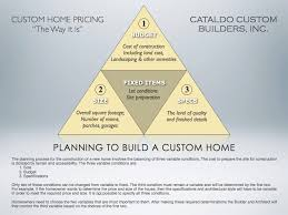prices for cape cod custom homes and waterfront construction and
