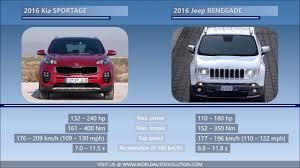 kia jeep sportage 2016 kia sportage vs 2016 jeep renegade youtube