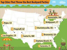 Best Backyards In The World Beers And Bonfires The Top 10 U S Cities For Backyard Parties