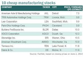 stock photo company 10 manufacturing stocks you can still buy on the cheap marketwatch