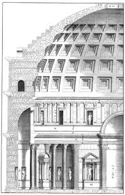 the geometry of the pantheon u0027s vault