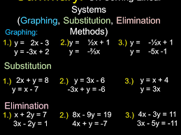 summary on solving linear systems graphing substitution elimination methods
