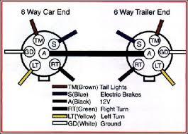 6 wire trailer plug diagram wiring diagram and schematic diagram