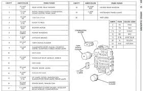 1994 jeep fuse panel 1994 jeep yj fuse box diagram wiring diagrams