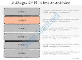 implementation plan template powerpoint go to market strategy