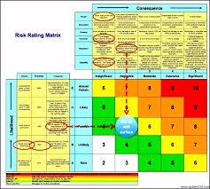 business risk assessment template excel template update234 com