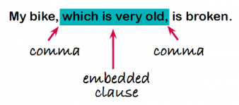 embedded clauses explained for parents embedded clauses ks2