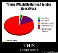 Zombie Apocalypse Meme - how to survive the zombie apocalypse mr borges the blog squad