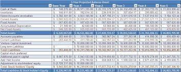 Monthly Balance Sheet Template Financial Plan Business Plan Financials Research Region