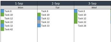 Task Management Excel Template To Do List Template In Excel For Project Managers To Manage Tasks