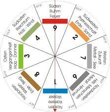 schlafzimmer feng shui farben die besten 25 feng shui schlafzimmer ideen auf feng