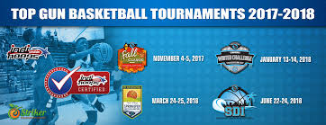thanksgiving basketball camp san diego youth basketball leagues tournaments and camps