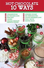 everyone loves chocolate this time of year here u0027s 10 ways to